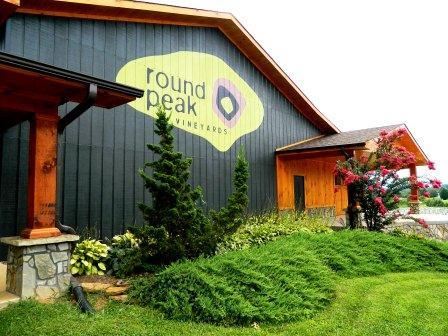 round peak